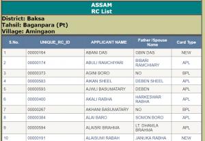 असम राशन कार्ड लिस्ट 2020 में अपना नाम कैसे देखें? Assam APL BPL AAY Ration Card List 2020