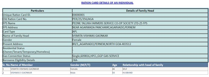 गोवा राशन कार्ड लिस्ट 2021 में अपना नाम कैसे चेक करें? Goa Ration Card List 2021